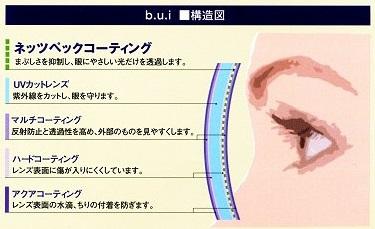 東京 メガネ 眼精疲労軽減 パソコン
