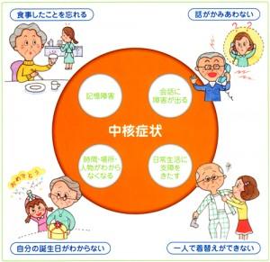 江戸川区 メガネ 口コミ 評判 補聴器