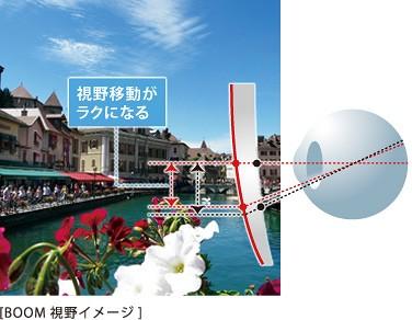 東京 HOYA レンズ