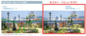 SEIKO 遠近両用 江戸川
