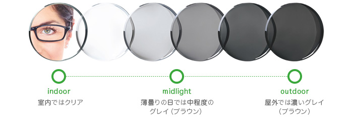 調光レンズ 江戸川