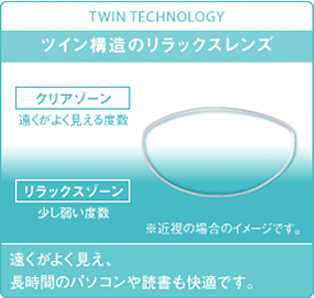 東京都内 江戸川区 両眼視 プリズム検査 予約 ものが二つに見える