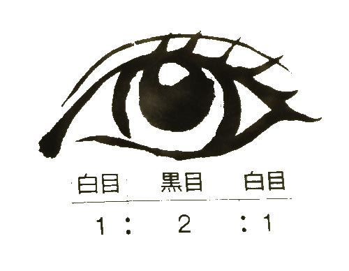 サークルレンズ ソフトコンタクト カラコン ディファイン 新色 取り扱い店 東京 船堀 江戸川区