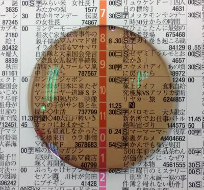 武蔵境 武蔵野市 メガネ 眼鏡 遮蔽レンズ オクルア オクルーダ 1