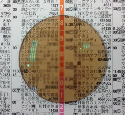 武蔵境 武蔵野市 メガネ 眼鏡 遮蔽レンズ オクルア オクルーダ