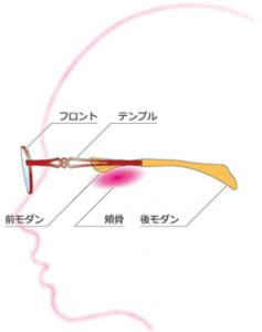武蔵野市 武蔵境 メガネ 眼鏡 チョコシー CHOCO SEE パッドのないフレーム 3