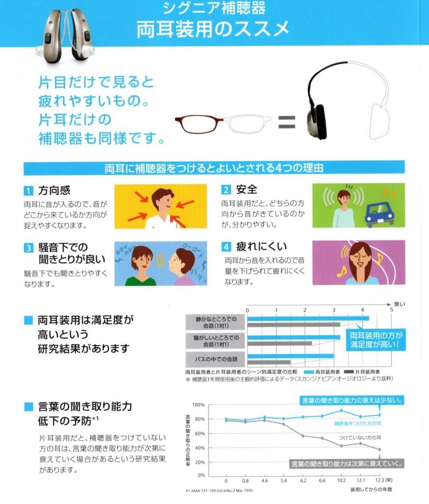 江戸川 補聴器